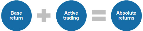 trading-method-1